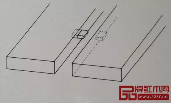 紅木家具工藝之拼板