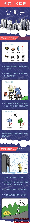教你十招防御台风天(图片来源:中国天气)