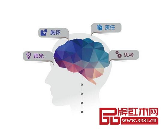 """融汇了""""胸怀""""、""""肩膀""""、""""手脚""""、""""大脑""""、""""眼光""""、""""责任""""等多重精神,12位""""2015年中国红木家具行业杰出青年企业家谱写了中国红木新的乐章"""