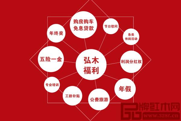 弘木传媒拥有完善的薪酬制度,提供丰富的福利和专业培训机会