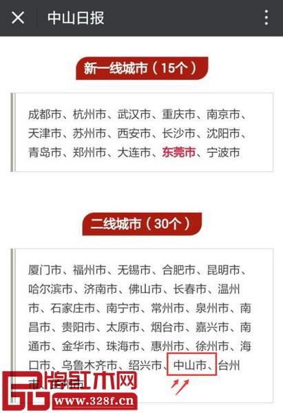 """《2017中国城市商业魅力排行榜》揭晓的30个""""新二线""""城市中,中山位列其中"""