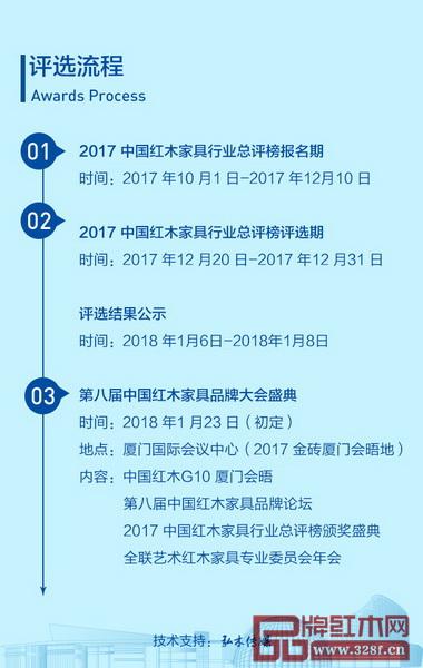 第八届中国红木家具品牌大会为了宣传造势,将组织数十家知名媒体联动推广