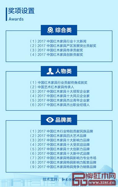 第八届中国红木家具品牌大会将设立了综合类、人物类、品牌类、三大类19项大奖