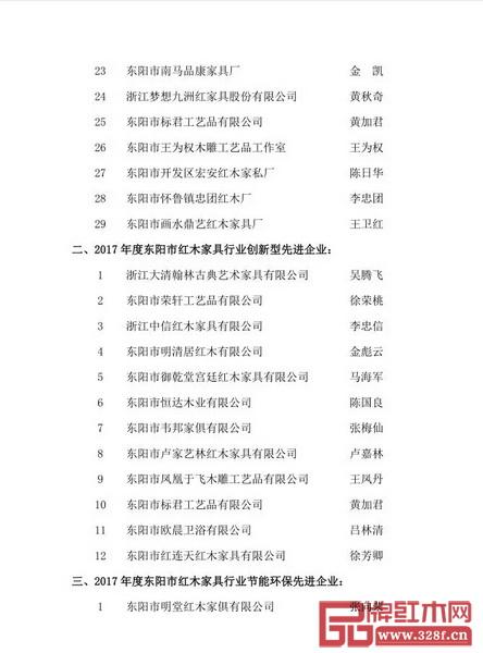 东阳市红木家具行业2017年度先进企业名单