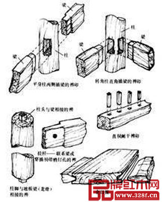 榫卯结构图