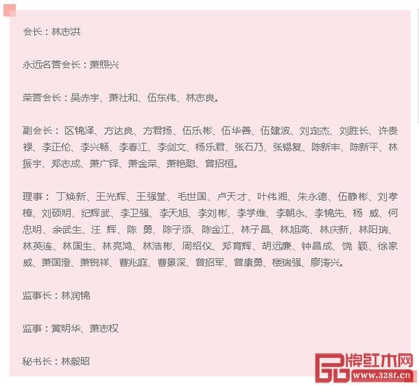 中山市红木家具行业协会第二届理事会、监事会名单