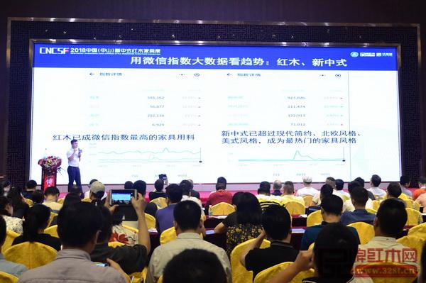 林伟华会长通过微信数据分析红木家具市场行情