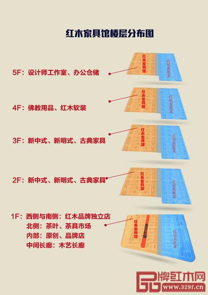 东阳中国木雕城红木家具馆楼层分布图