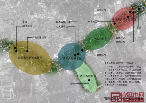 广州市番禺区石碁镇红木文化街平面功能总图