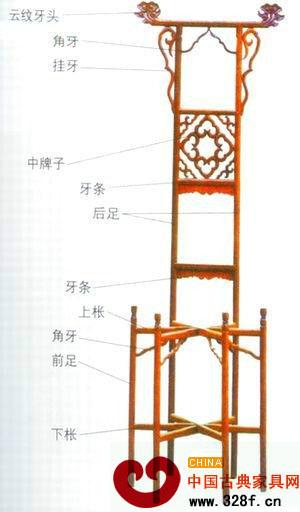 红木家具的榫卯结构及组件名称图示-中国古典家具网