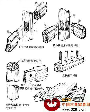 中国古代建筑的榫卯结构--中信红木|中信红木家具|厂