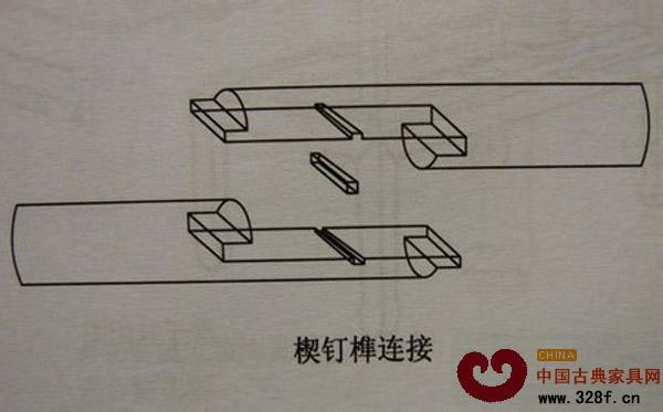 椅圈楔钉榫示意图 两片榫头交搭,同时榫头上的小舌入槽,使其不能上下移动。然后在搭口中部剔凿方孔,将一枚断面为平行四边形,一边稍粗,一边稍细的楔钉插贯穿过去,使其也不能左右移动即可。这种榫卯结构叫做楔钉榫。楔钉榫是用来连接弧形弯材的一种十分巧妙的榫卯,比如:圈椅的扶手、部分圆形桌、圆几的面和托泥均用此法做成。  楔钉榫连接  楔钉榫连接  楔钉榫实践操作图 极少数明式家具在榫卯拍合后,用趱打眼,销入一枚木钉或竹钉,目的是使榫卯固定不动。这种钉子式的楔钉不是楔钉榫。