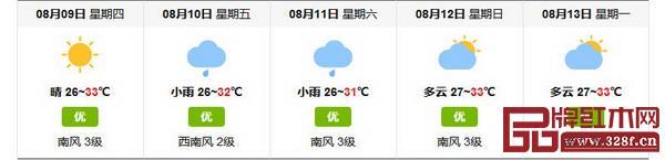 8月9日-13日中山的天气情况