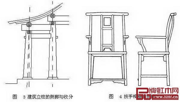中国古代家具沿袭了建筑的结构体系