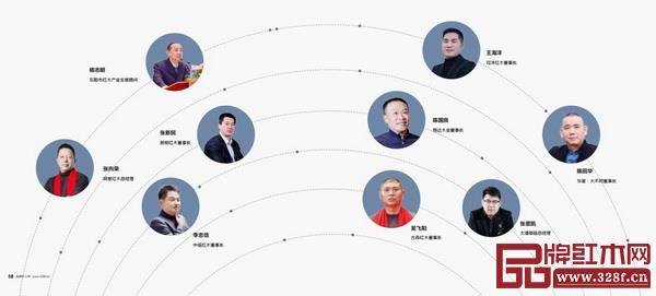 东阳红木家具产业发展顾问、企业家从多个角度厘清新一年的发展蓝图