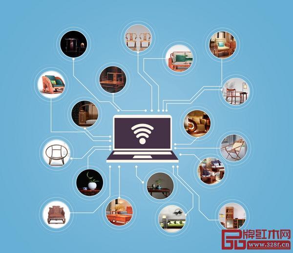 产业互联网时代已然开启,中山红木家具企业应具备互联网思维,实现更大发展