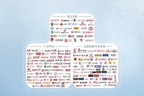 十年红木品牌峰会  见证品牌力量大爆发