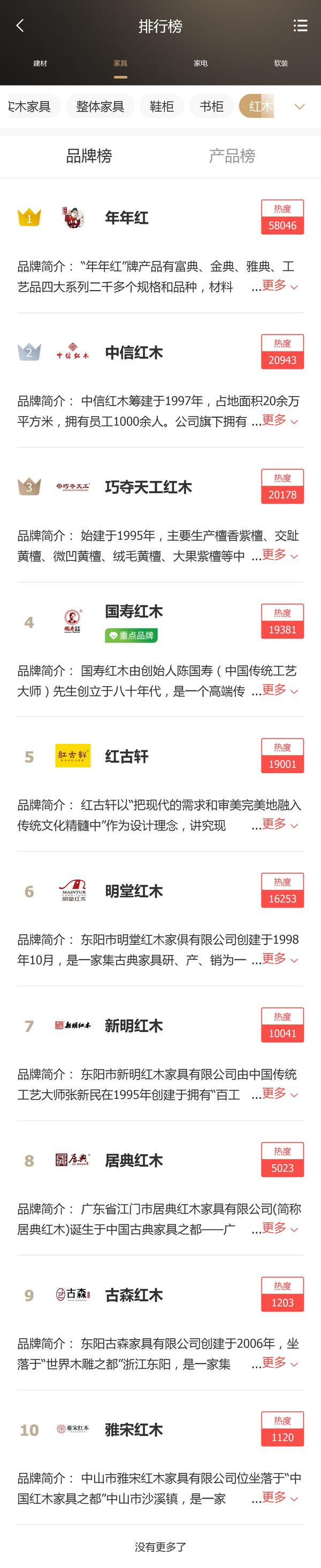 """在360、搜狗、今日头条、QQ浏览器、华为浏览器上搜索""""红木家具""""及""""红木家具品牌""""等热门关键词,都可出现""""红木家具品牌排行榜"""""""