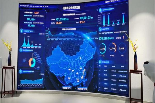 """""""仙作""""发力新基建  拟建10个直播电商产业基地"""