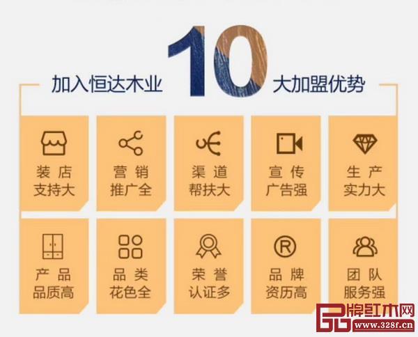 恒达木业10大加盟优势,为经销商解决痛点