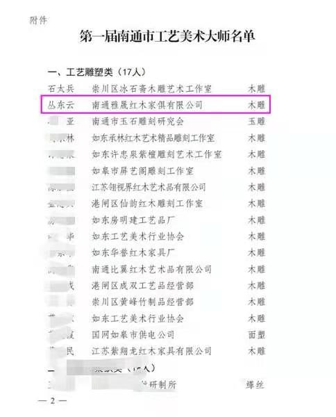 """雅晟红木丛东云获评""""第一届南通市工艺美术大师"""""""