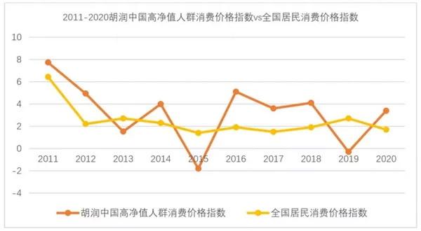 2021年大家居产业十大趋势之消费篇